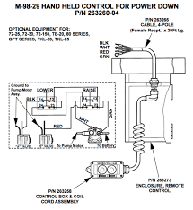 maxon liftgate wiring diagram most uptodate wiring diagram info • maxon liftgate wiring diagram wiring diagram data rh 2 9 9 reisen fuer meister de maxon