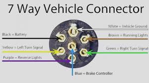 Trailer Light Plug Wiring Vehicle Trailer Wiring Harness Tester Wiring Diagram