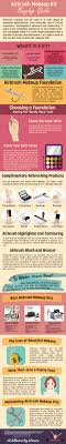 airbrush makeup kit infographic exactly what to look for when ing an airbrush makeup kit