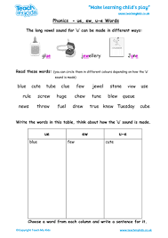 The worksheets start with three to five words that a student already knows and uses those to emphasize a single phonics concept. Phonics Long Vowel Sounds Ue Ew Or U E Teaching Resources