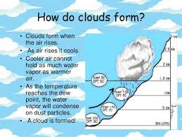 Form Of Clouds Omfar Mcpgroup Co