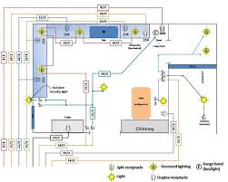 house wiring kitchen the wiring diagram kitchen wiring diagram wiring diagram house wiring