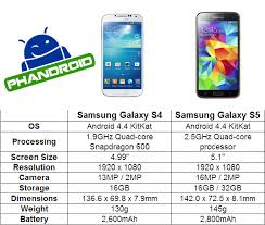 galaxy s4 screen size samsung galaxy s4 vs samsung galaxy s5 comparison
