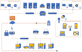 Visio Stencils 2013 Modern Shapes In The New Visio Org Chart Network Timeline And