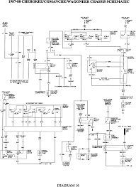 jeep wiring harness diagram switch wiring diagram andyetl com popular jeep wiring harness diagram instrument fresh at 1990 cherokee tow