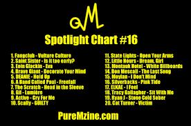 20 Chart Music Go Check Out The Puremzine Spotlight Music Video Chart