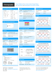 year 9 maths exam cheat sheet cheat sheet by dragoneye34 free from cheatography cheatography com cheat sheets for every occasion