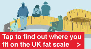 Bmi Chart Women Uk Bmi And Obesity Where Are You On The Uk Fat Scale Bbc News