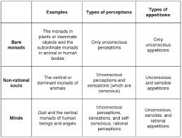 49 Prototypical Educational Philosophers Chart