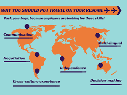 Why You Should Put Traveling On Your Resume