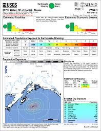 Tsunami Graphs And Charts January 23 2018 M7 9 Gulf Of Alaska Earthquake And Tsunami