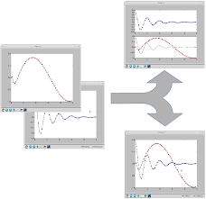 Numerical Scientific Computing With Python Creating