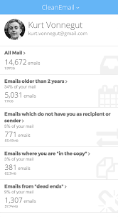 The List Of Top 5 Best Free Email Service Providers