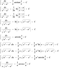 Integration Chart Calculus Table Of Derivative And Integration Trp Yahoo Image Search