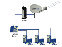 diagrams 630202 wired home network diagram how to ditch wifi best home network setup 2016 at Diagram Of Wired Home Network