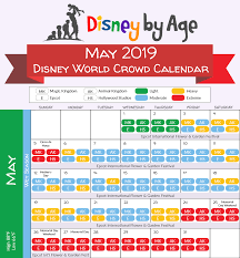 May 2019 Disney World Crowd Calendar In 2019 Disney Crowd