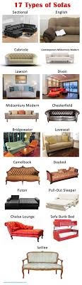 Interesting Different Types Of Couches Pictures Inspiration