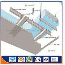 china gypsum ceiling plasterboard