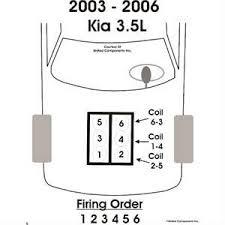 2005 kia sedona spark plug wire diagram awesome kia sedona starter 2005 kia sedona spark plug wire diagram lovely 2003 kia sorento firing order questions fixya