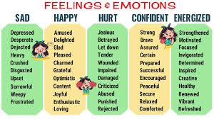 Emotion Words Chart Feelings And Emotions Words List Of Useful Words To