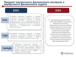Презентация на тему Осуществление внутреннего финансового  3 Предмет внутреннего финансового