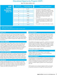 The State University Of New York Application Pdf