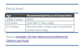 Screen Time Recommendations By Age Chart Theme 4 Power Off And Play Sustainable Peterborough
