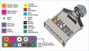 7 pin flat trailer socket wiring diagram diagram 7 pin flat trailer plug wiring diagram nz 7 pin flat wiring diagram trailer pores co