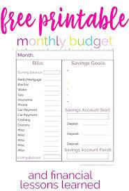 Financial Budget Planner Template Bill Schedule Spreadsheet Bill