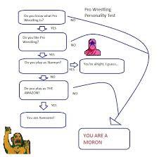 Wrestling Moves Chart Lets Pro Wrestling For The Nes