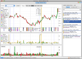 Charting Software For Mac Stock Spy Mac Os X Rss Stock News Charts 1 90 Full Screenshot