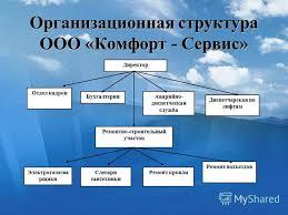 Презентация на тему Дипломная работа на тему Совершенствование  6 Организационная структура