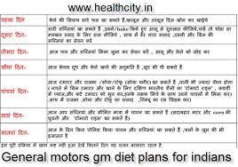 Blood Sugar Patient Diet Chart In Hindi Gm Diet Plan Sada Margarethaydon Com