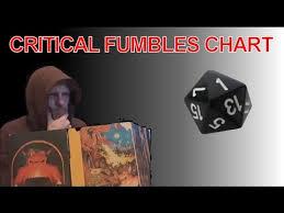 Pathfinder D D Critical Miss Chart Critical Fumble Table