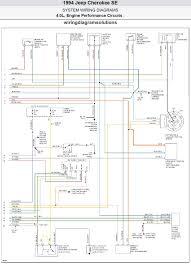 yj radio wiring in 94 jeep cherokee diagram gooddy org new 1994 94 grand cherokee stereo wiring diagram yj radio wiring in 94 jeep cherokee diagram gooddy org new 1994 stereo