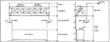 Kitchen Hood Size Chart Commercial Extraction Hood Sizing
