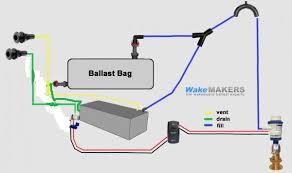 bu boat wiring diagram schematics and wiring diagrams collection bu boats starter wiring diagrams pictures wire