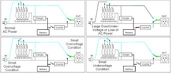 square d motor starter wiring diagram schematic and kwikpik me motor starter wiring diagram pdf at Square D Starter Wiring Diagrams