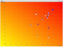 Solved Can We Creat Heat Map Chart Qlik Community