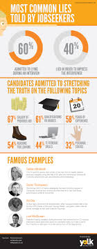 messing up on a job interview funny things candidates say common lies told by jobseekers 600px