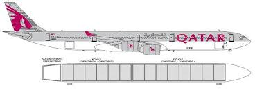 Qatar Airways Cargo Our Fleet