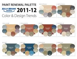 Kelly Moore Renewable Palette