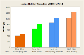 Graph Chart Online Online Graph Chart Forex Trading