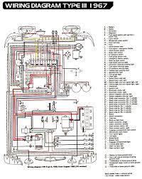electrical equipment type iii 1967