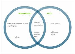Venn Diagram In Ppt 8 Venn Diagram Powerpoint Templates Free Sample Example Format
