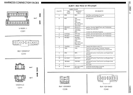 1987 iroc tpi dash harness schematic and pinout needed third austinthirdgen org mkport 1987 c207 gif