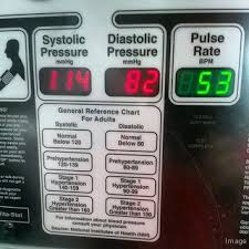 Normal Blood Pressure By Age In Mmhg Blood Pressure