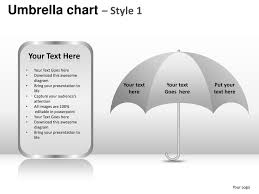 Free Umbrella Chart Template Umbrella Chart Style 1 Powerpoint Presentation Templates