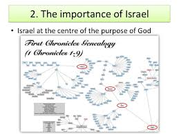 Chronicles Genealogy Chart What We Can Learn From The Chronicles Genealogies