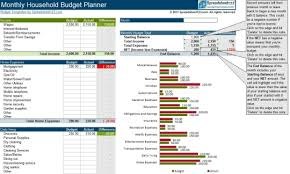 household budget software free download monthly budget software under fontanacountryinn com